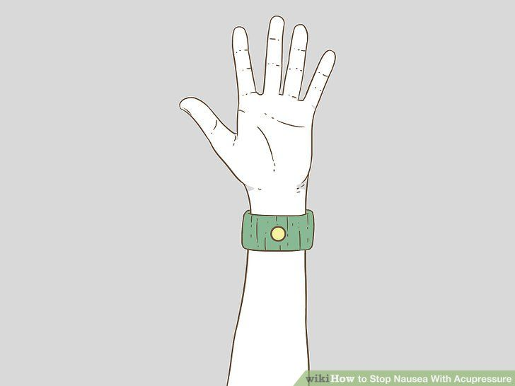 stop nausea with acupressure.  where to put your sea band on your wrist...