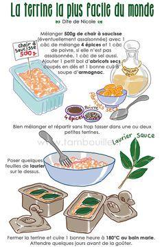 recette terrine illustrée