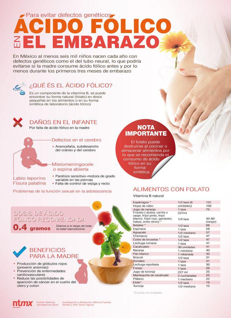 ácido fólico y el embarazo. Descubre cuan importante es y los riesgos de no tomarlo