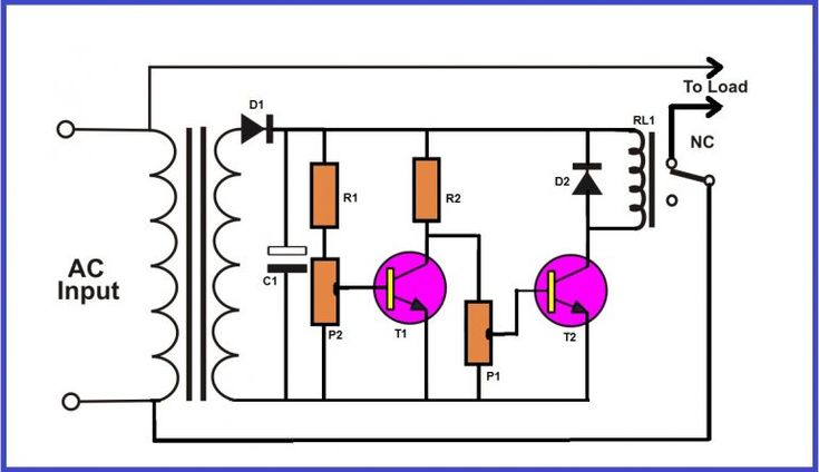 Over Voltage And Under Voltage Protection System