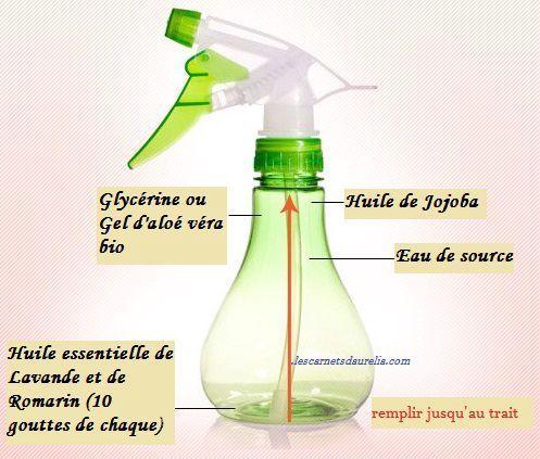 Règles d'or de la Nappy – O4- Préparer une lotion hydratante pour ses cheveux bouclés, frisés et crépus ?