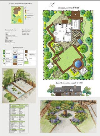 263 Best Images About Garden Plans On Pinterest | Gardens, Croquis
