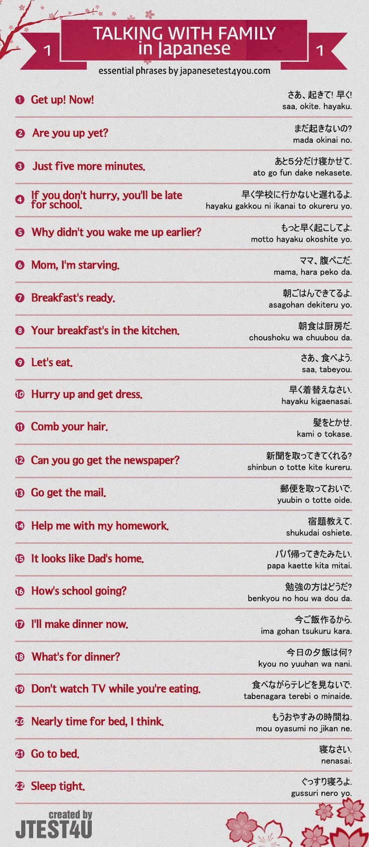 17 best ideas about how to speak japanese on pinterest learning japanese how to learn. Black Bedroom Furniture Sets. Home Design Ideas