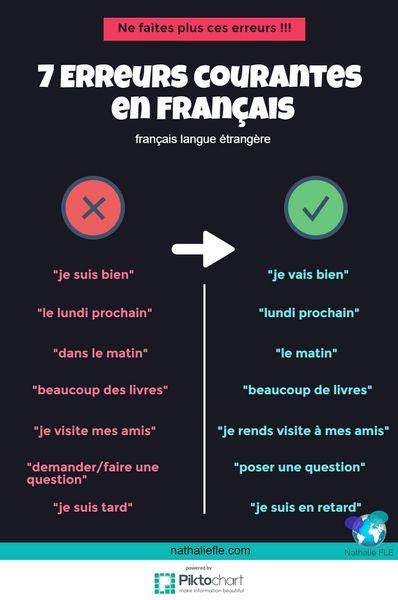 常见的用法注意Changes dans le langue...