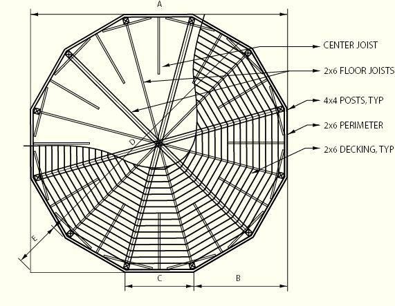 16 best images about gazebos and other backyard structures for Gazebo floor plans