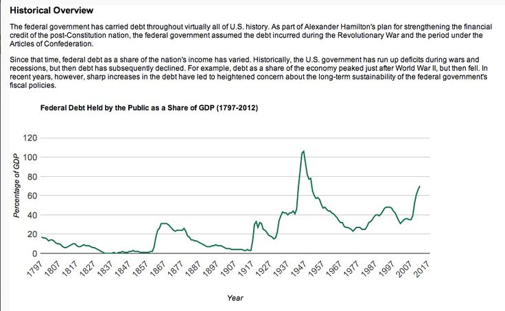 What Makes Up the U.S. National Debt?  The U.S. National Debt In Plain English & Why You Can Stop Worrying