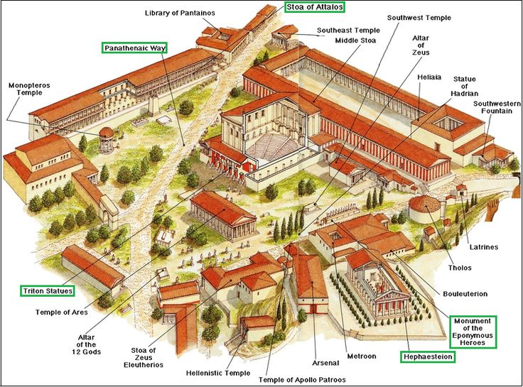 Reconstruction of the Athenian Agora