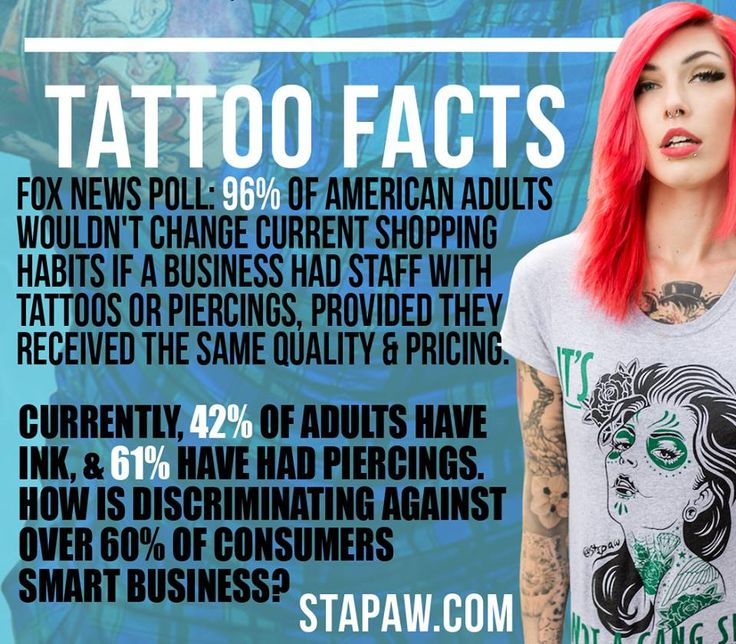 acceptance of tattoos and body piercing While tattoos and body piercings have become more mainstream beth duncan says she sees growing acceptance of tattoos in her home state of texas tattoos may be the next great generational divide tattooed seniors tattooed seniors 1 / 57 tattooed seniors.