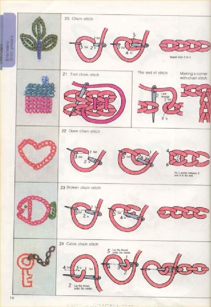 Basic Embroidery 5 - A series of chain stitches : chain, tied chain,open chain, broken chain and cable chain. The pictures give you and idea of what you can use them for.