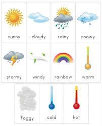 weather types 2