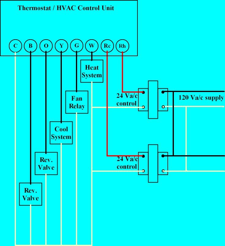 Hvac Air Conditioner Wiring Microwave Schematic For Wiring Diagram Schematics