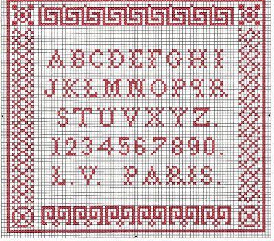 Chez Mounette: diagramme de lettres