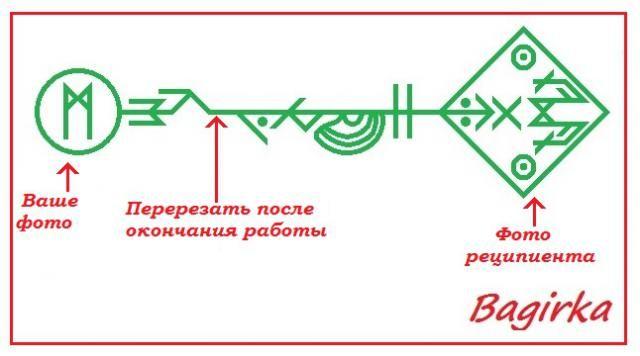 """Переклад 1-й болезни """"Лучик"""", автор Bagirka"""