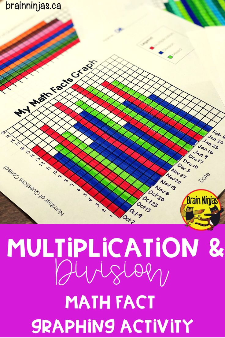 This set helps students practice their multiplication