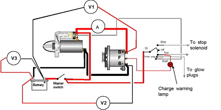 ignition circuit    3    wire alternator  Google Search