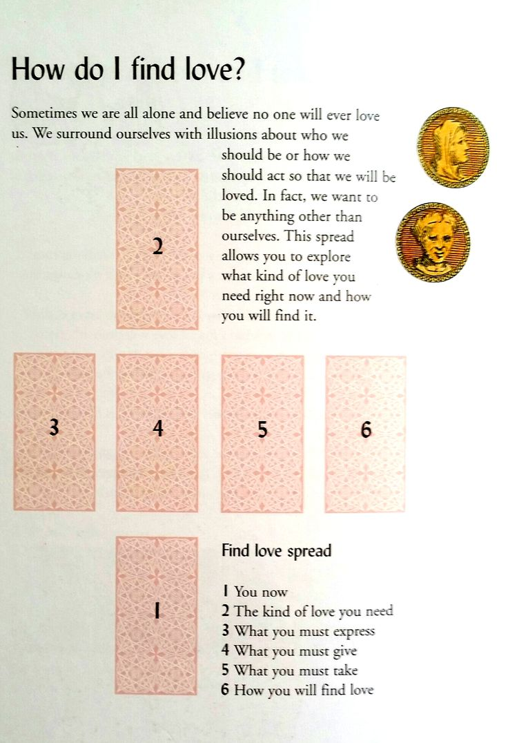 Love Spread | Tarot Card Layout | Oracle Cards | Divination