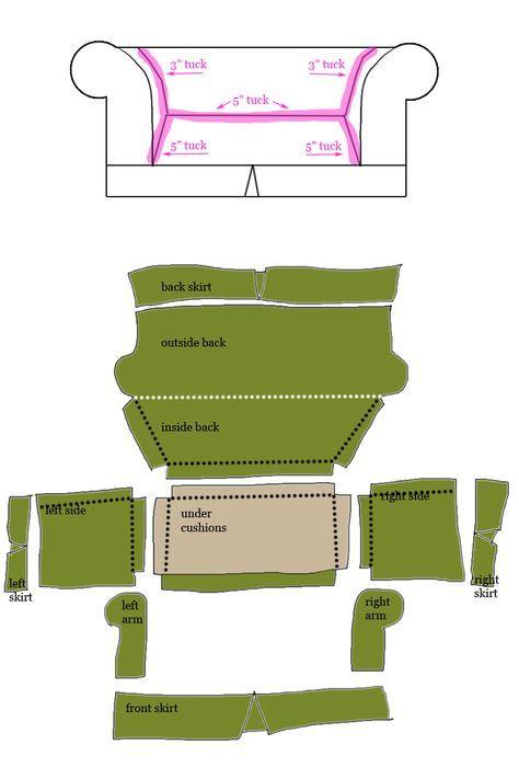 Cómo diseñar y coser una funda, Parte 1 - bricolaje Home Decor Tutorial «artes de DIY, tutoriales gratuitos de costura y patrones de ropa kickass