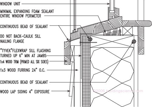 Window Sill Detail For Wood Studwall And Wood Lap Siding