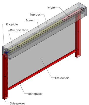 Single Barrel Fire Curtain 3D