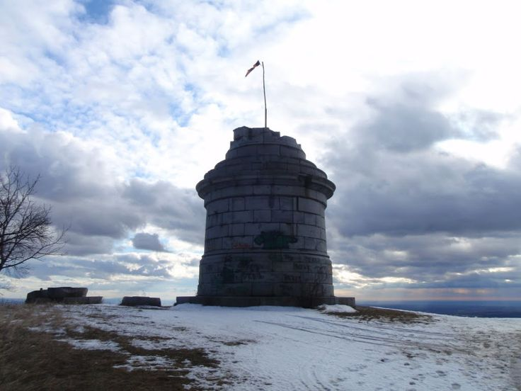 Millenary Monument
