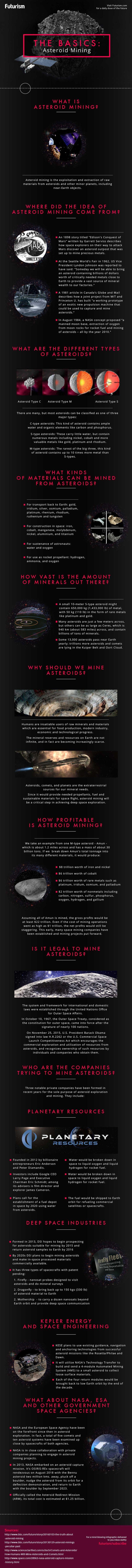 The Basics: Asteroid Mining