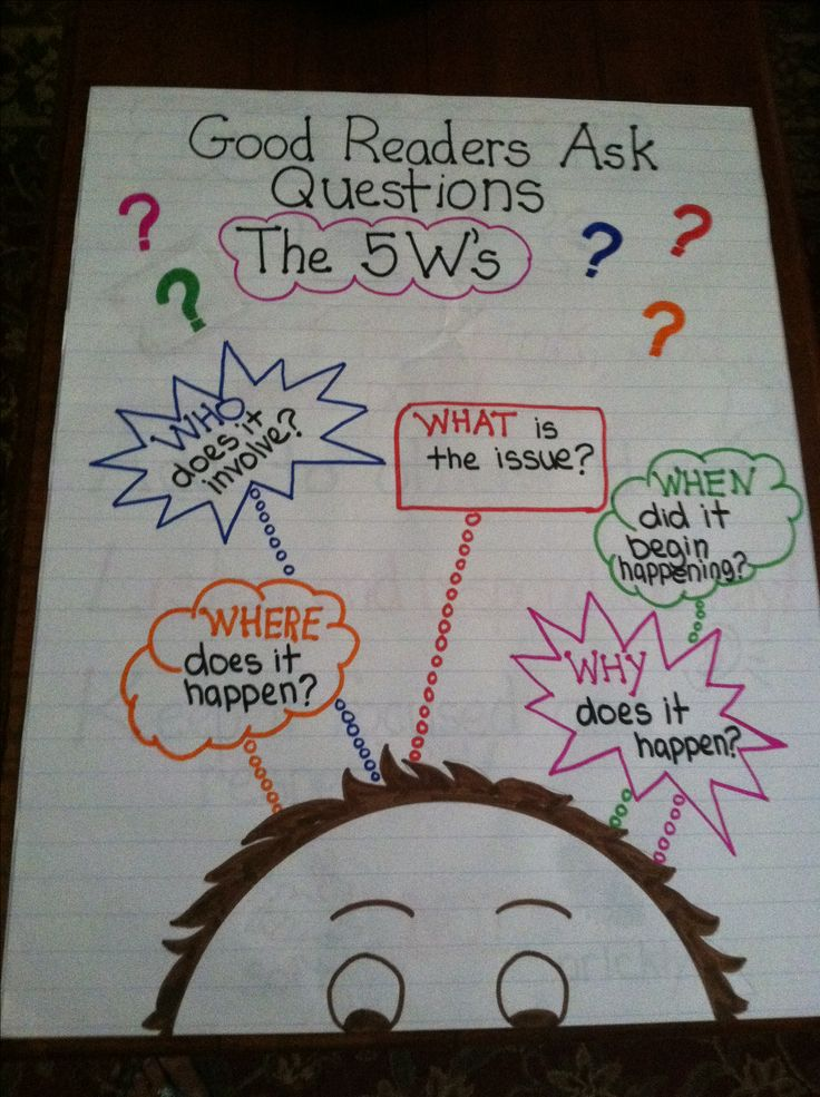 critical thinking asylum 6 questions Welcome to education world's work sheet library in this section of our library, we present more than 100 ready-to-print student work sheets organized by grade level.