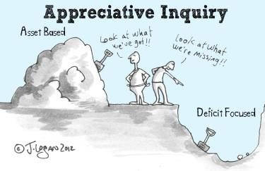 Appreciative Inquiry and Church Leadership