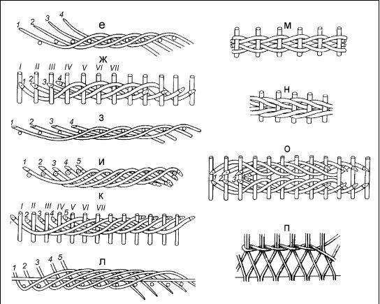 Плетение: береста, соломка, тростник, лоза и другие материалы (fb2)   Либрусек