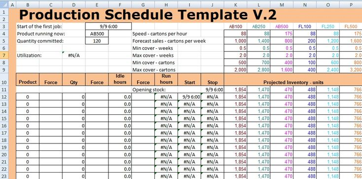 Are you using Daily Production Schedule Template Format to - production schedule template