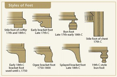 identifying furniture styles and periods - styles of feet