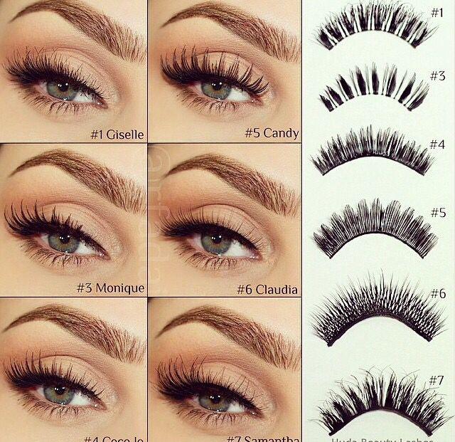 Mascara chart