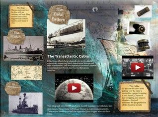A transatlantic telegraph cable is an undersea cable running under the Atlantic Ocean used for telegraph communications. The first was laid across the floor of the Atlantic from Telegraph Field, Foilhommerum Bay, Valentia Island in western Ireland to Heart's Content in eastern Newfoundland. The first communications occurred August 16, 1858, reducing the communication time between North America and Europe from ten days – the time it took to deliver a message by ship – to a matter of minutes.