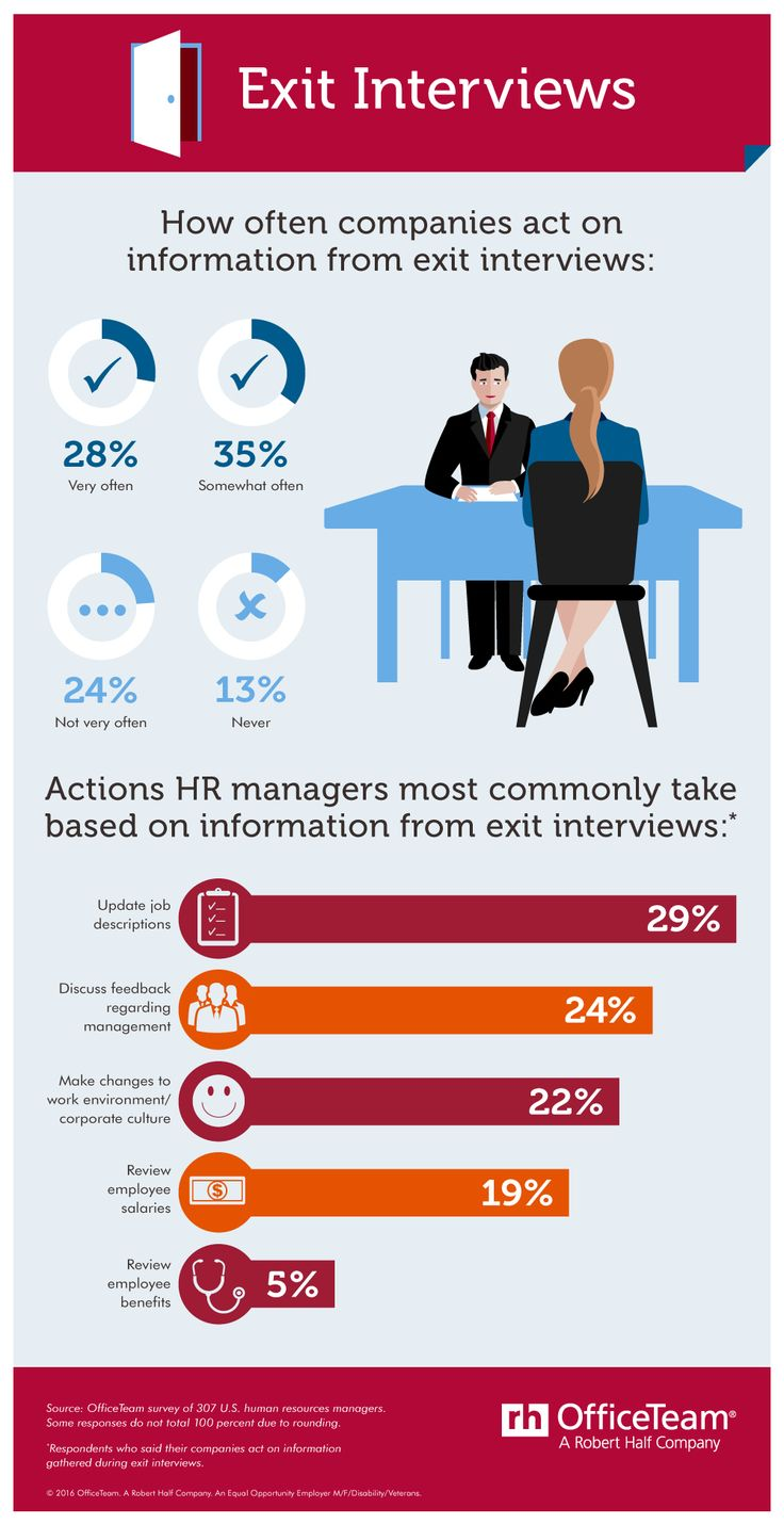 the importance of exit interviews to 10 critical reasons why your organization needs exit interviews to gather   maybe they've outgrown their current role and your company is.
