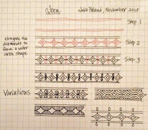New tangle pattern, Joon. Julie Beland, 11/15. Zentangle.