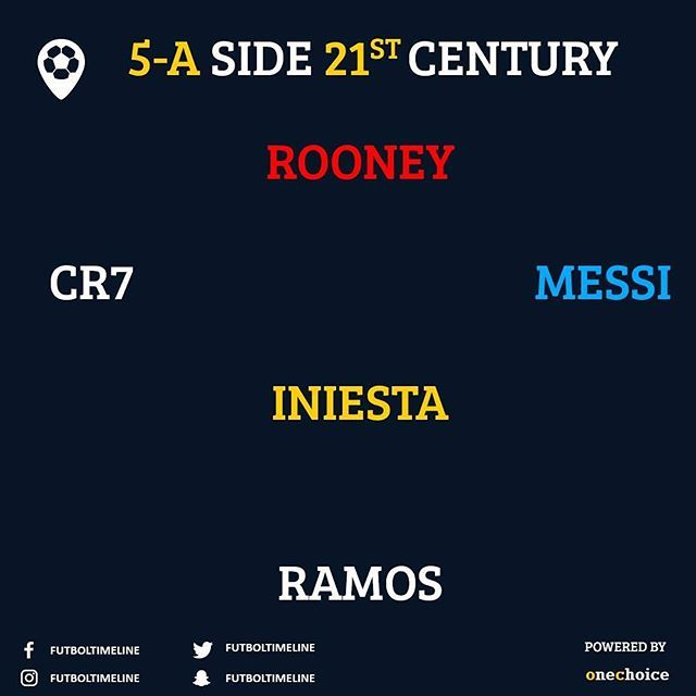 What is your 5A side team of the absolute 21st century? (Senior debut after 2000) #5asidefootball  #best5 #top5 #cristianoronaldo #cr7 #ronaldo #messi #leomessi #leonelmessi  #rooney #wayenrooney #iniesta #andresiniesta8 #sergioramos #ramos #ramos4