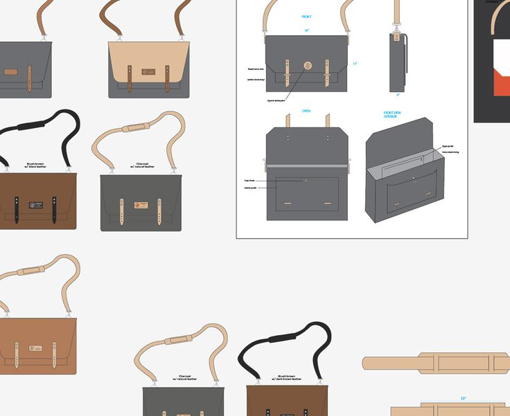 Ugmonk » Blog Archive » Messenger Bag Process:From Sketch to Finished Product