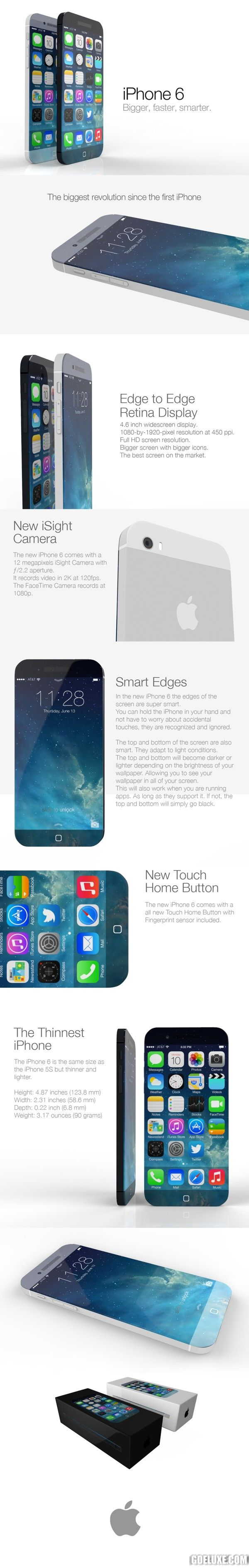 iPhone 6 - Reasons that people will be crazy for this iPhone.