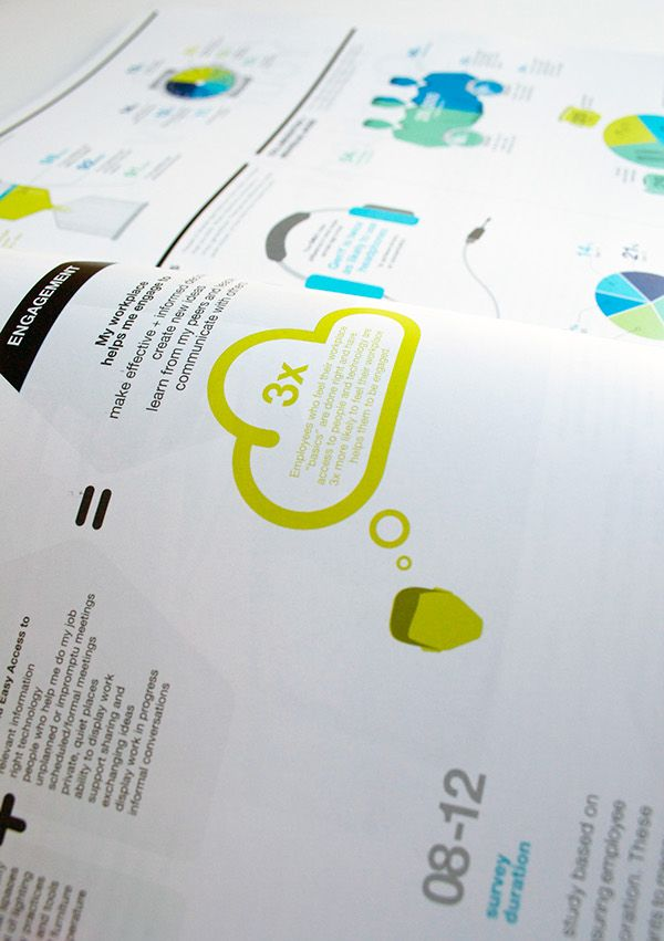 Booklet Design Ideas shn mood booklet Find This Pin And More On Booklet Design