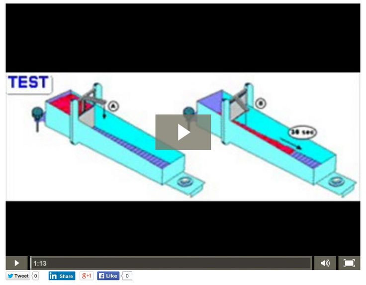 How to Run a Test with the Bostwick Consistometer.