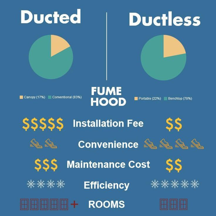 Ac Leak Repair Cost