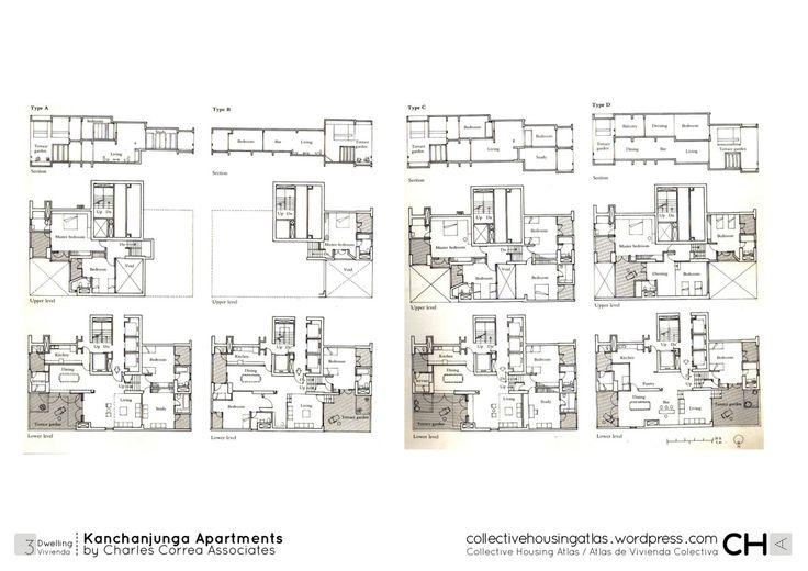 Kanchanjunga Apartments by Charles Correa Associates | Collective Housing Atlas