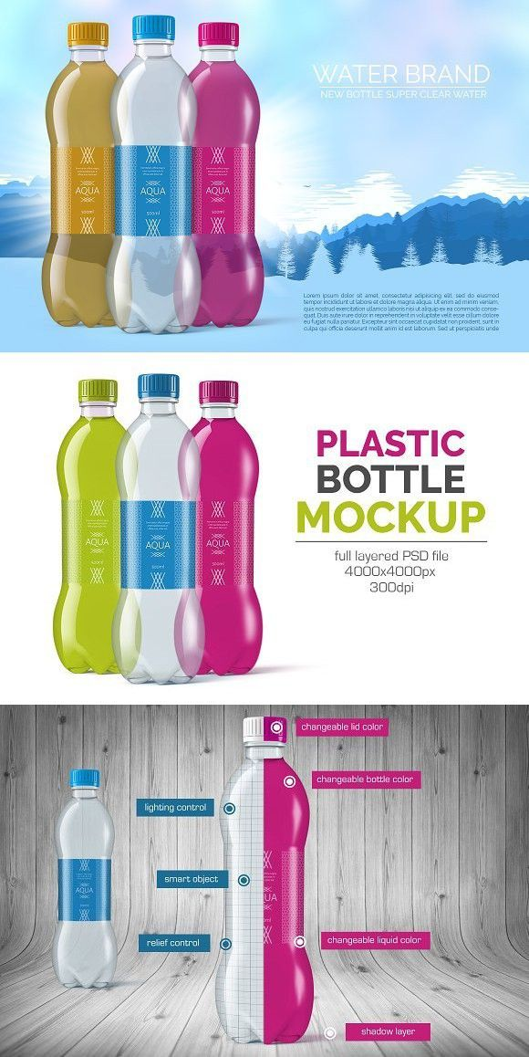 Plastic Water Bottle Mockup Psd Free Reusable Water Bottle Mockup Medicine Bottle Mockup Juice Bottle Mock Bottle Mockup Water Branding Graphic Design Branding