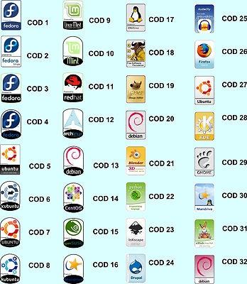 linux labels