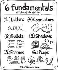 andDESIGN: Teach Students Visual Note Taking
