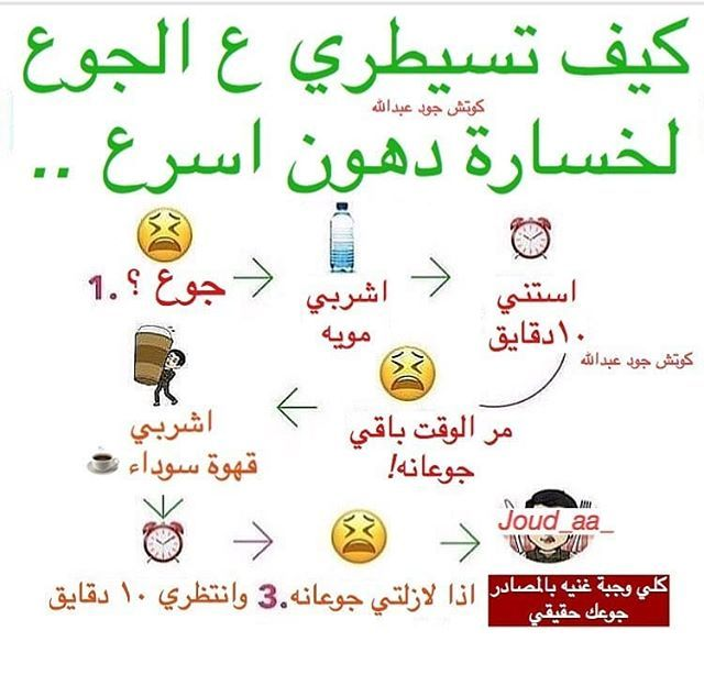 Pin By Kamelya On Diet In 2020 Baby Clip Art Arabic Love Quotes