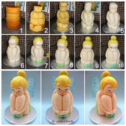 tutorial, tinkerbell, and step by step image
