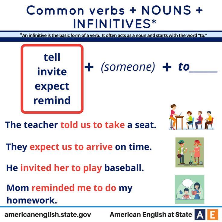 Common Verbs + Nouns + Infinitives
