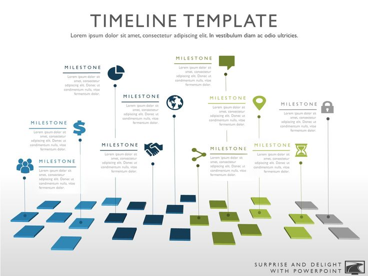 Timeline template my product roadmap work 1 for Software development timeline template