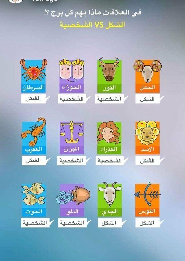 الشكل ام الشخصية ما تهتم به الأبراج برج الجوزاء برج الحمل برج الميزان برج الثور برج العقر Zodiac Signs Horoscope Gemini Quotes Disney Phone Wallpaper