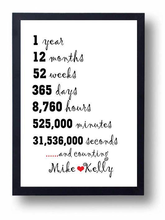 1 Year 12 Months 52 Weeks 365 Days Quotes: Gift For A Boyfriend, Man, Husband, Her// Housewarming